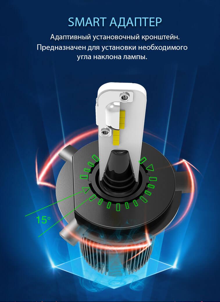 баннер j1h4 smart adapter