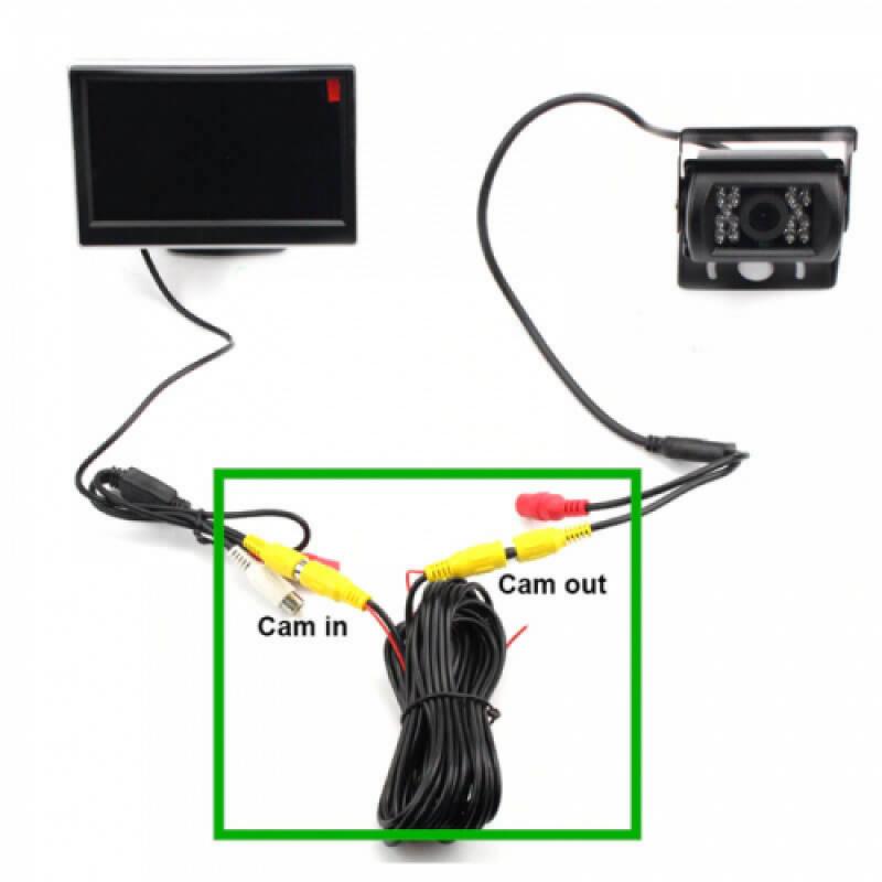 видео кабель rca rca 10 метров